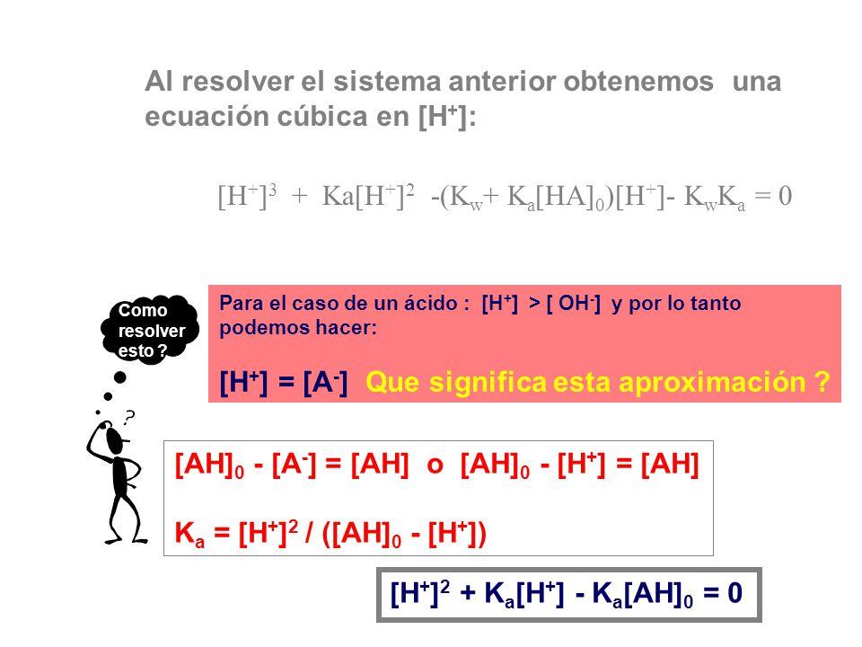 Al resolver el sistema anterior obtenemos una ecuación cúbica en [H+]:
